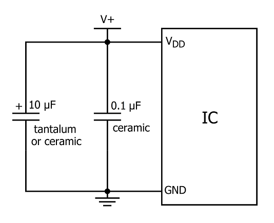 When And How To Use A Decoupling Capacitor In Your Pcb Upverter Blog