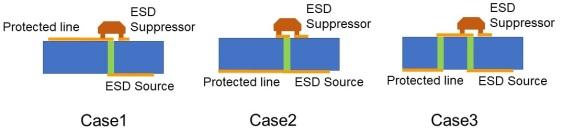 ESD-via