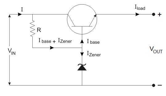 linear-reg