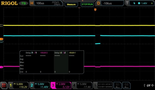 Oscilloscope screenshot showing no pulse on the yellow and magenta channels and an active low pulse on the cyan channel