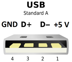 USB connector layout diagram